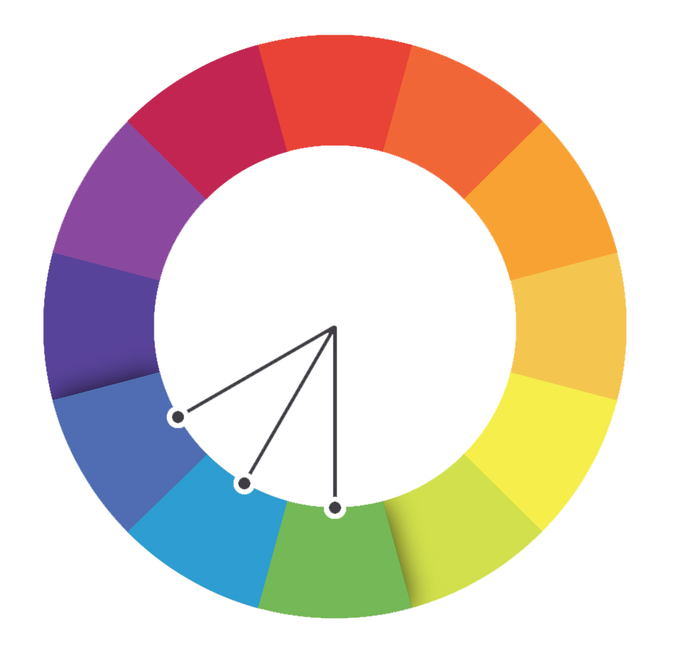 Color Wheel | Html Colors